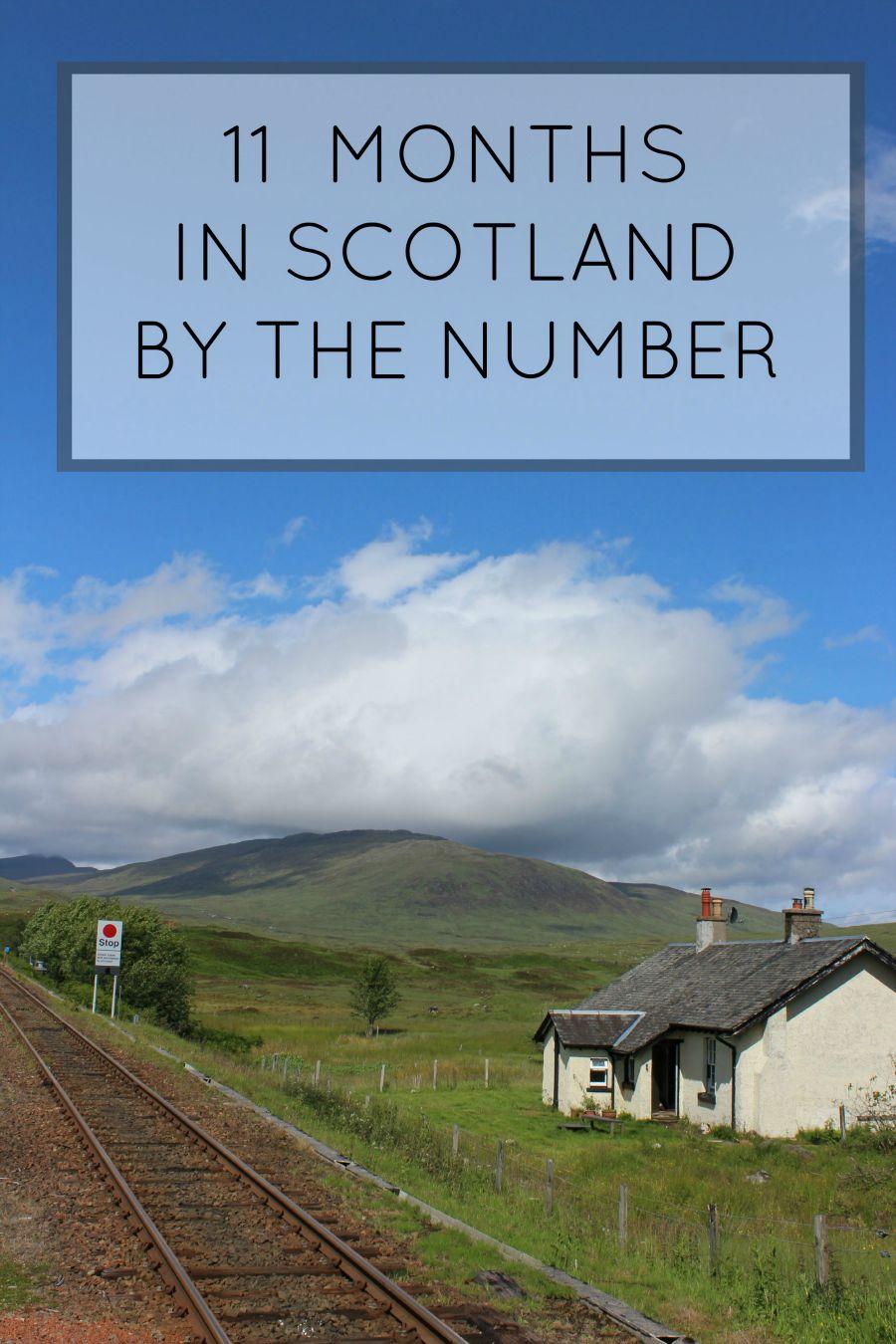 11 MONTHS IN SCOTLAND