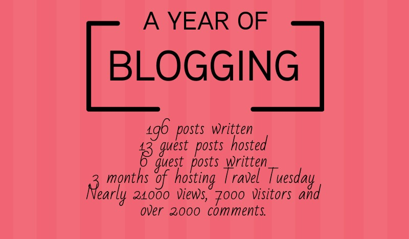 a year of blogging2
